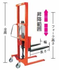 足踏油圧リフター(低床式)M227EN-H150-12-5H