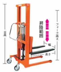足踏油圧リフターM227EN-H200-9