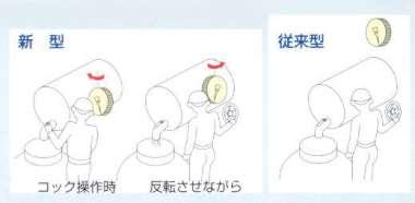防爆型ドラム缶デジタル計量器付反転リフター/wprbd101
